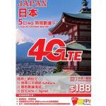 Happy Telecom Japan 5-Day Unlimited Data Prepaid SIM Card